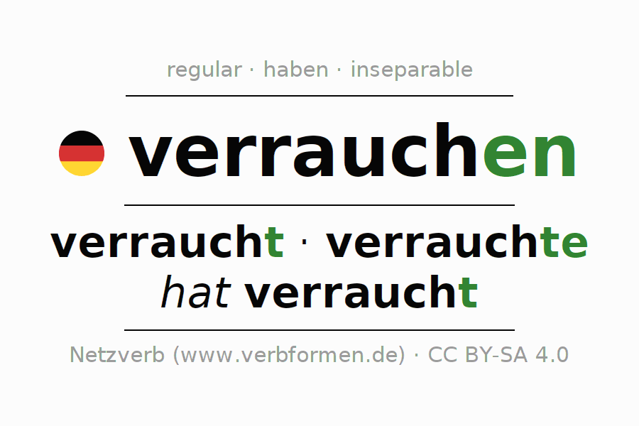 Conjugation of verb verrauchen (hat)