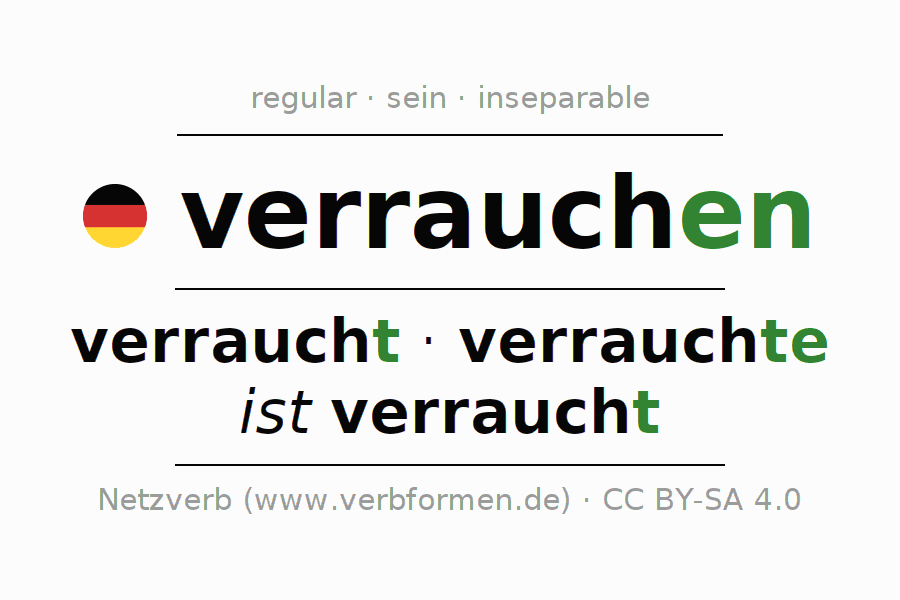 Conjugation of German verb verrauchen (ist)
