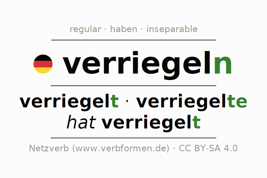 Entire conjugation of the German verb verriegeln. All tenses are clearly represented in a table.