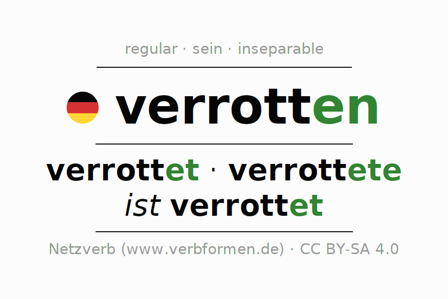 Entire conjugation of the German verb verrotten. All tenses and modes are clearly represented in a table.
