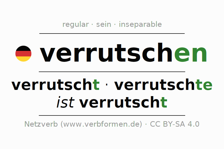 Conjugation of German verb verrutschen