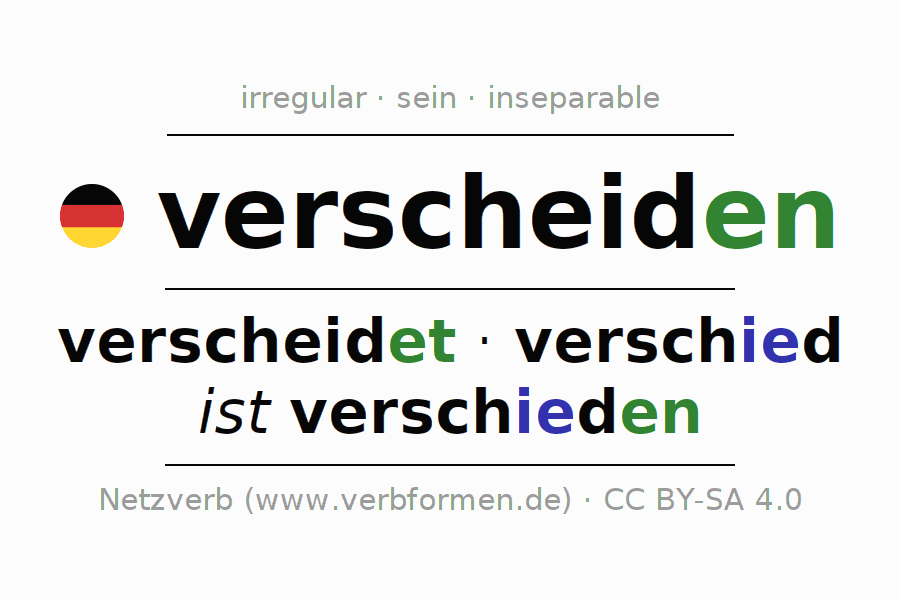 Entire conjugation of the German verb verscheiden. All tenses are clearly represented in a table.