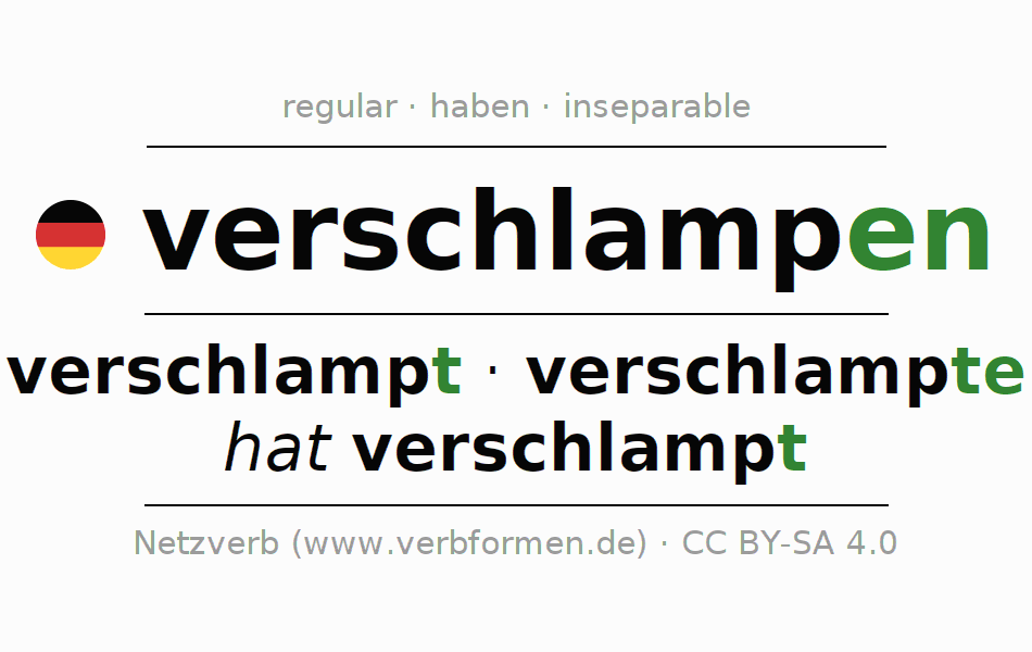 Conjugation of German verb verschlampen (hat)