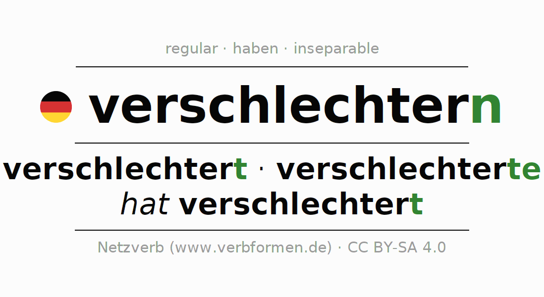 Conjugation of German verb verschlechtern