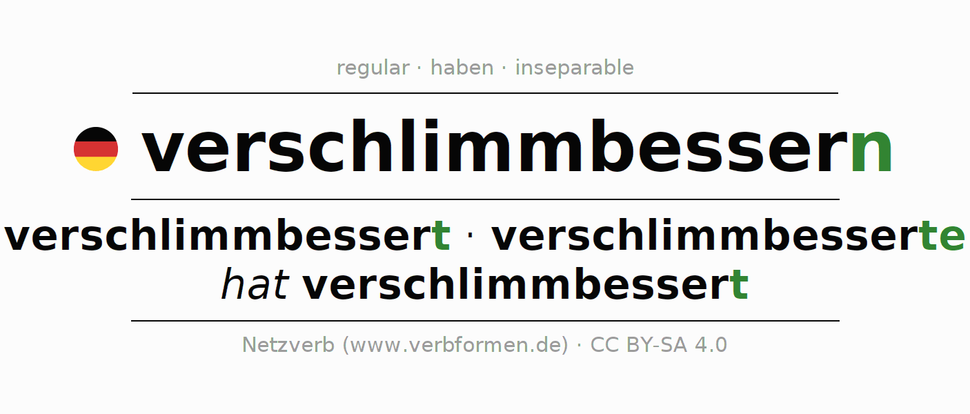 Conjugation of German verb verschlimmbessern