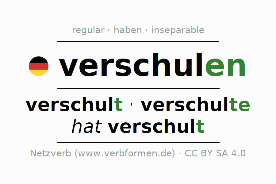 Conjugation of German verb verschulen