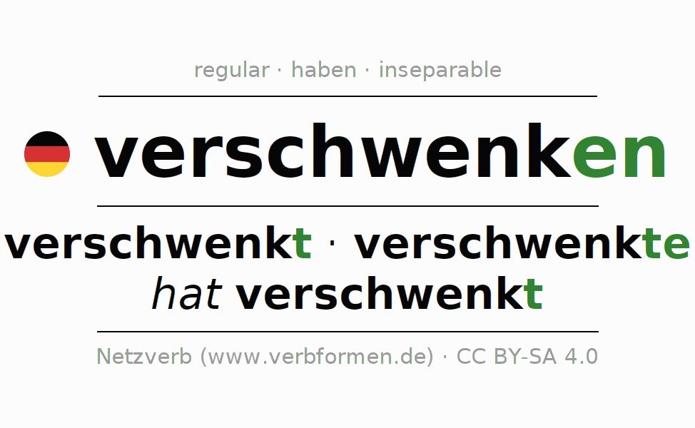 Conjugation of German verb verschwenken