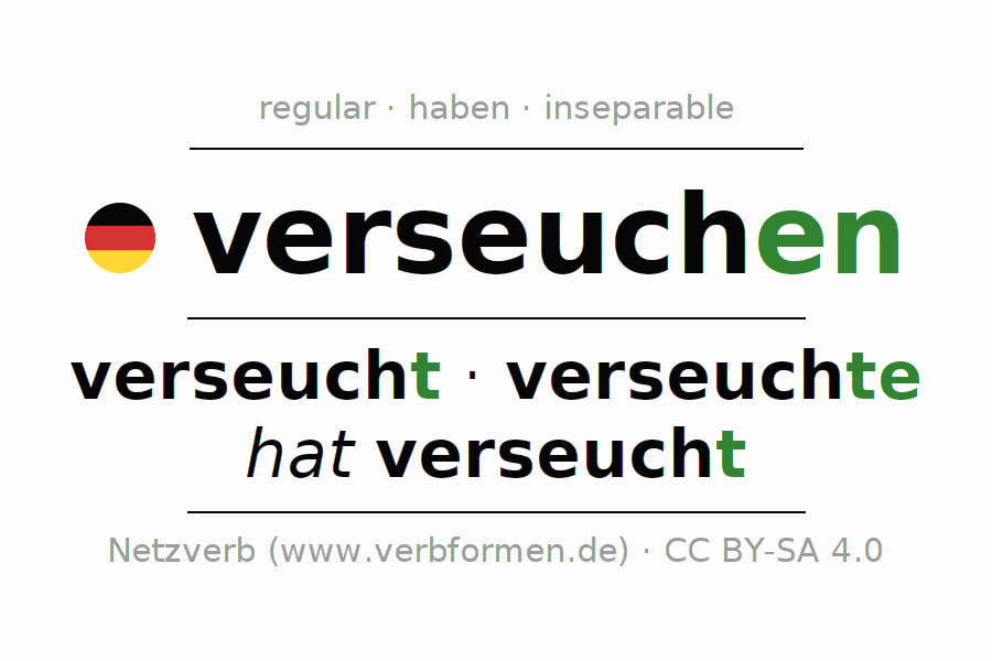 Entire conjugation of the German verb verseuchen. All tenses and modes are clearly represented in a table.