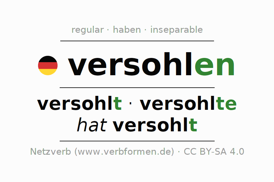 Entire conjugation of the German verb versohlen. All tenses are clearly represented in a table.