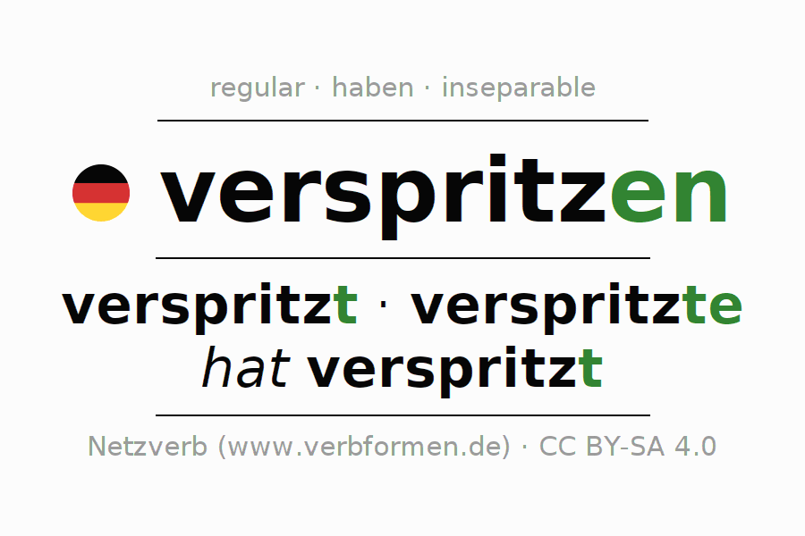 Conjugation of German verb verspritzen