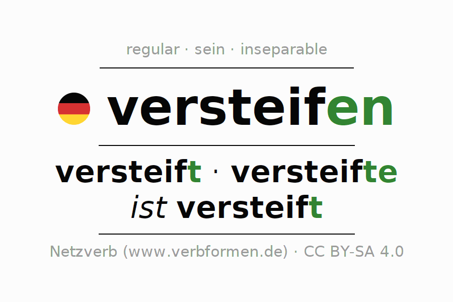 Entire conjugation of the German verb versteifen (hat). All tenses and modes are clearly represented in a table.