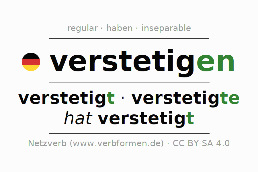 Entire conjugation of the German verb verstetigen. All tenses are clearly represented in a table.