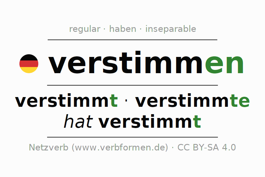 Entire conjugation of the German verb verstimmen (ist). All tenses are clearly represented in a table.