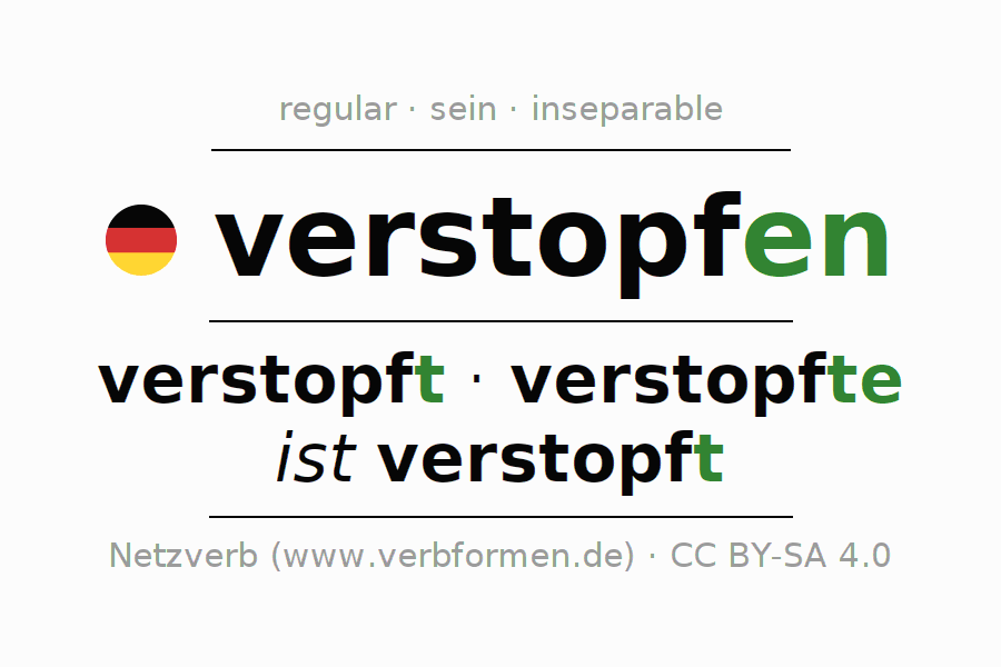 Entire conjugation of the German verb verstopfen (hat). All tenses and modes are clearly represented in a table.