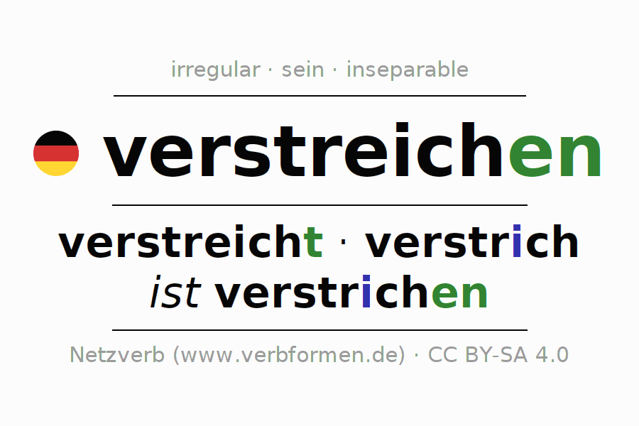 Conjugation of German verb verstreichen (ist)