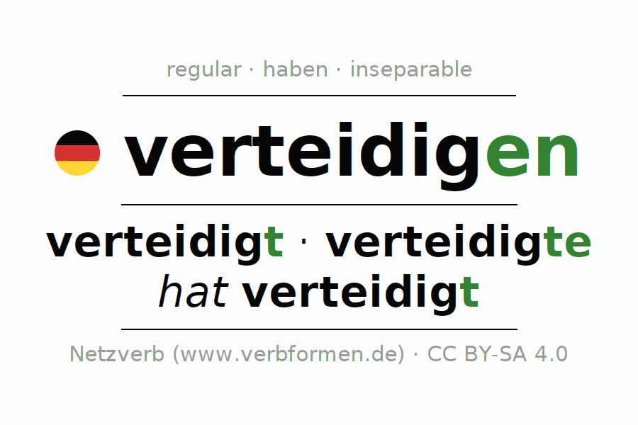 Conjugation of German verb verteidigen