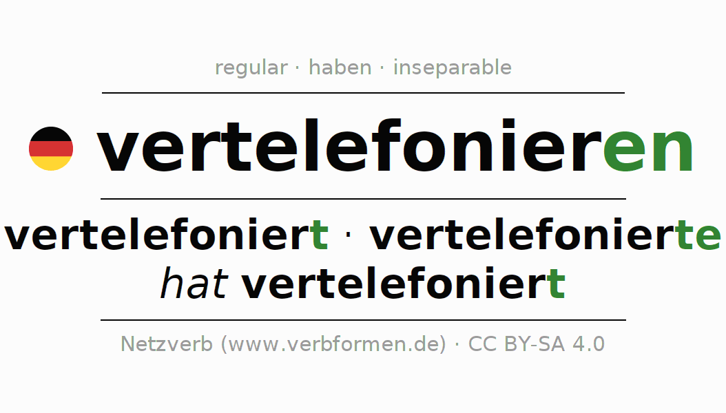 Conjugation of German verb vertelefonieren