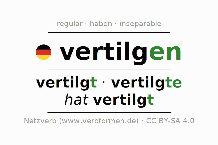 Entire conjugation of the German verb vertilgen. All tenses are clearly represented in a table.