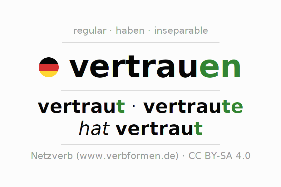 Conjugation of German verb vertrauen