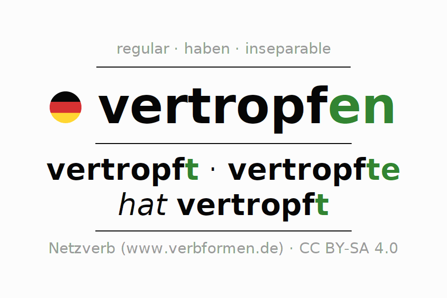 Entire conjugation of the German verb vertropfen (hat). All tenses and modes are clearly represented in a table.