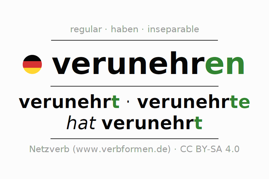 Entire conjugation of the German verb verunehren. All tenses are clearly represented in a table.