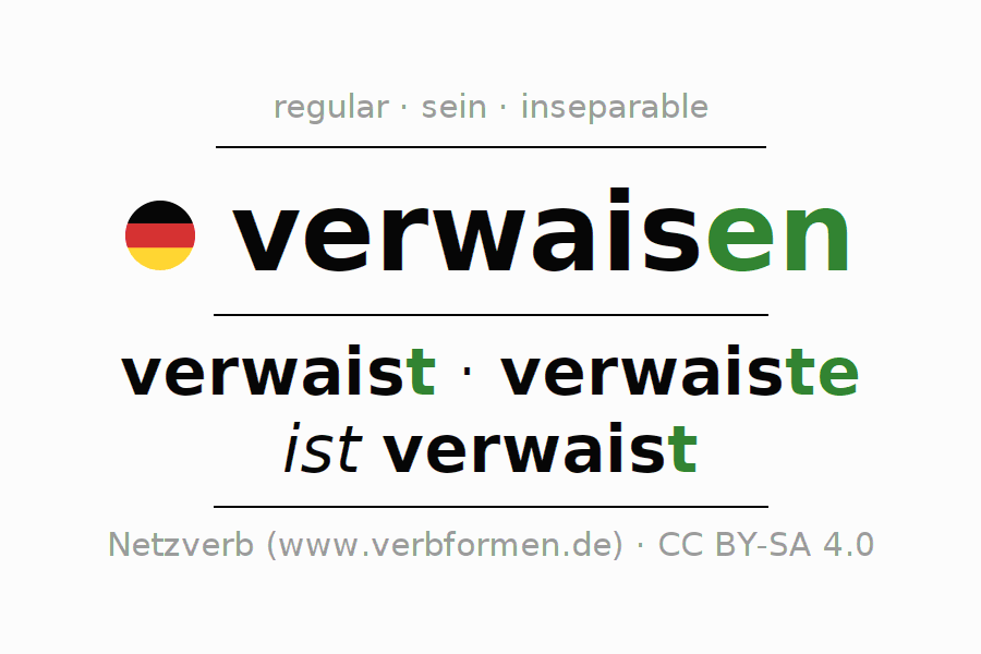 Entire conjugation of the German verb verwaisen. All tenses and modes are clearly represented in a table.
