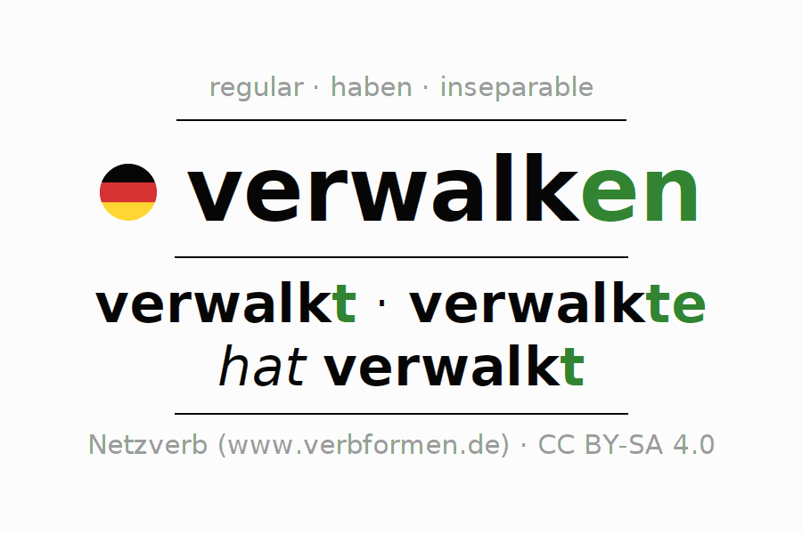 Entire conjugation of the German verb verwalken. All tenses are clearly represented in a table.