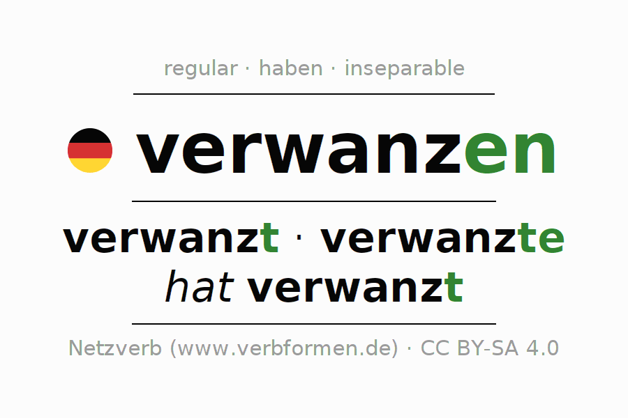 Entire conjugation of the German verb verwanzen (ist). All tenses and modes are clearly represented in a table.
