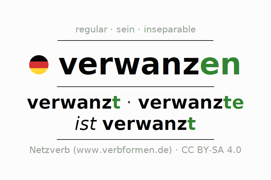 Entire conjugation of the German verb verwanzen (ist). All tenses are clearly represented in a table.