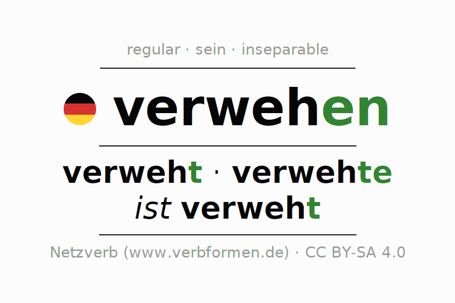 Entire conjugation of the German verb verwehen (hat). All tenses are clearly represented in a table.