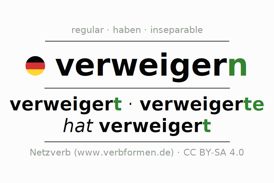 Conjugation of German verb verweigern