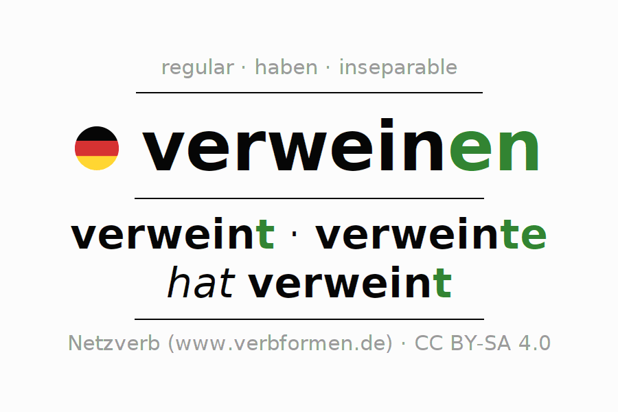 Conjugation of verb verweinen