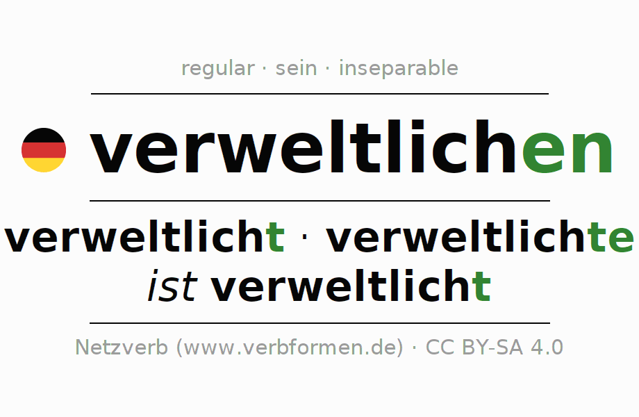 Entire conjugation of the German verb verweltlichen (ist). All tenses are clearly represented in a table.