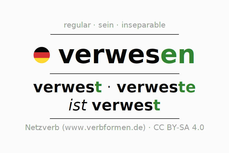 Entire conjugation of the German verb verwesen (ist). All tenses are clearly represented in a table.