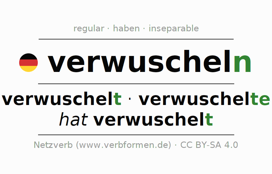 Entire conjugation of the German verb verwuscheln. All tenses and modes are clearly represented in a table.