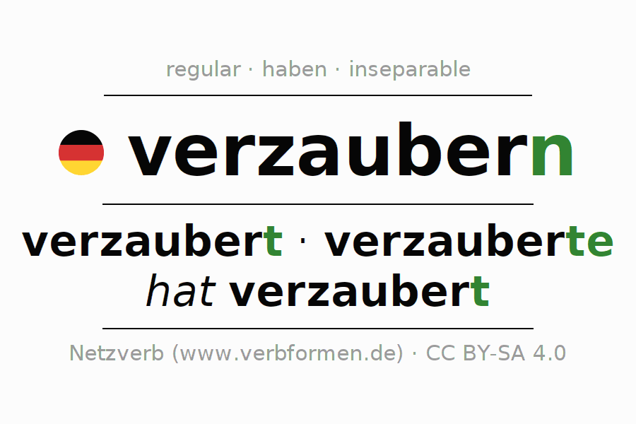 Entire conjugation of the German verb verzaubern. All tenses are clearly represented in a table.