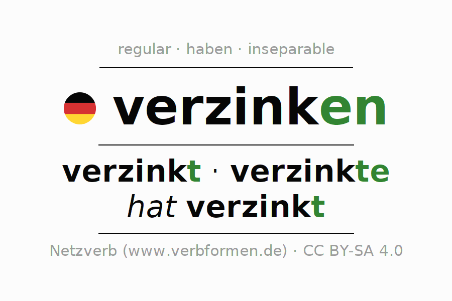 Entire conjugation of the German verb verzinken. All tenses are clearly represented in a table.