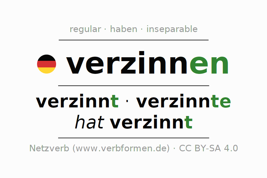 Entire conjugation of the German verb verzinnen. All tenses are clearly represented in a table.