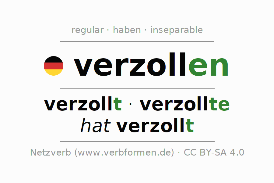 Entire conjugation of the German verb verzollen. All tenses and modes are clearly represented in a table.