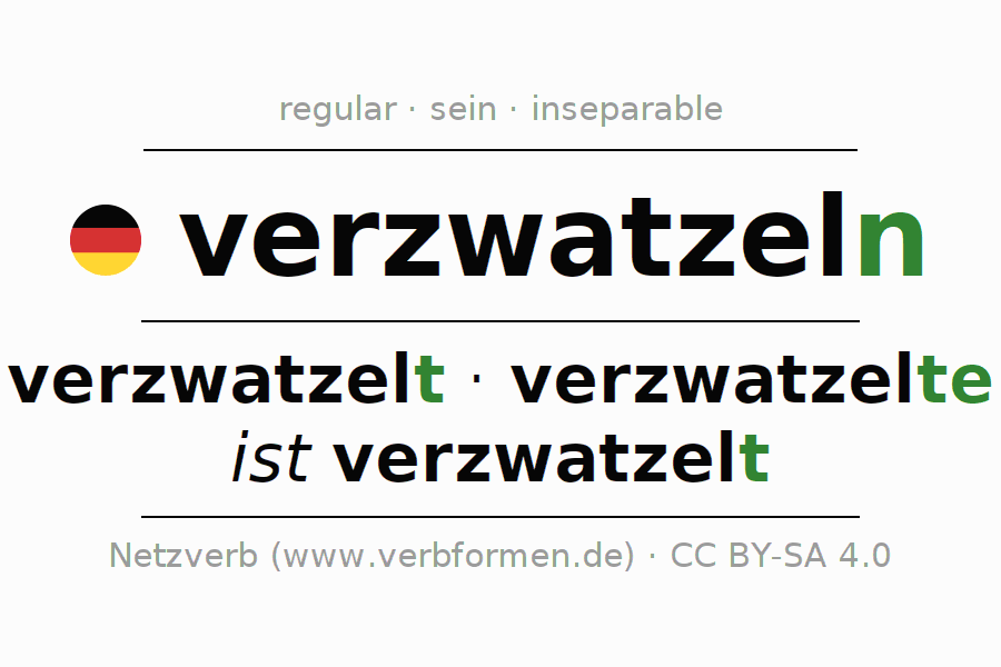 Entire conjugation of the German verb verzwatzeln. All tenses are clearly represented in a table.
