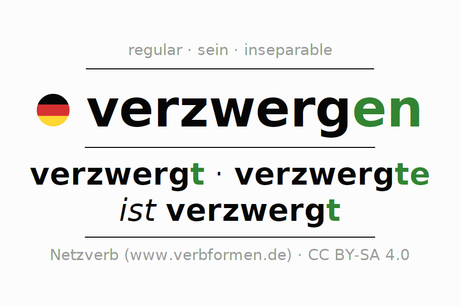 Conjugation of German verb verzwergen (ist)