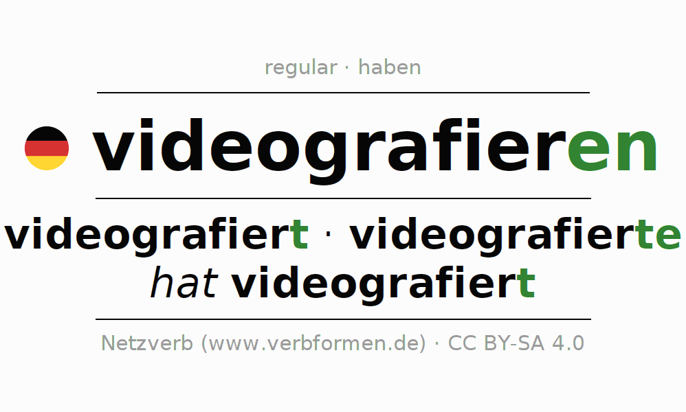Entire conjugation of the German verb videografieren. All tenses and modes are clearly represented in a table.