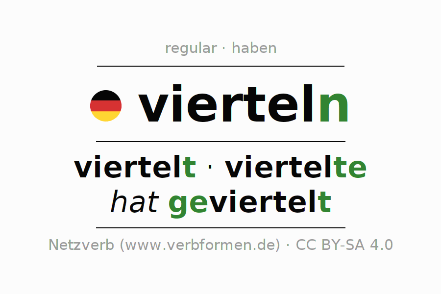 Entire conjugation of the German verb vierteln. All tenses are clearly represented in a table.