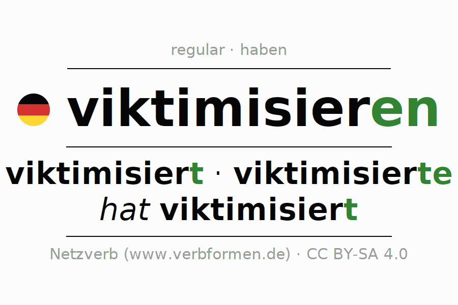 Entire conjugation of the German verb viktimisieren. All tenses and modes are clearly represented in a table.
