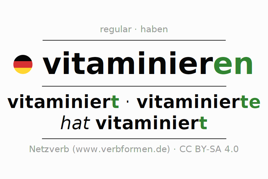 Entire conjugation of the German verb vitaminieren. All tenses and modes are clearly represented in a table.