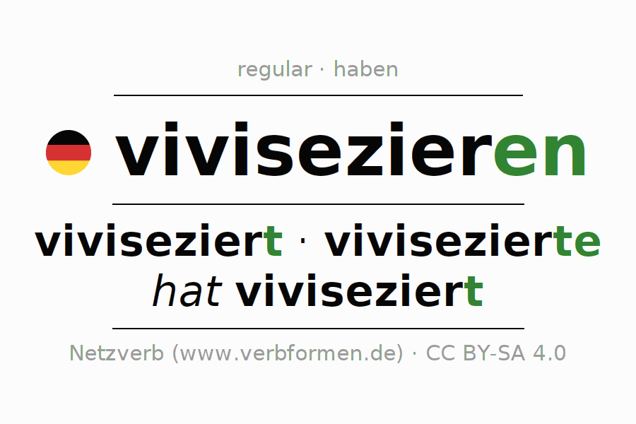 Entire conjugation of the German verb vivisezieren. All tenses are clearly represented in a table.