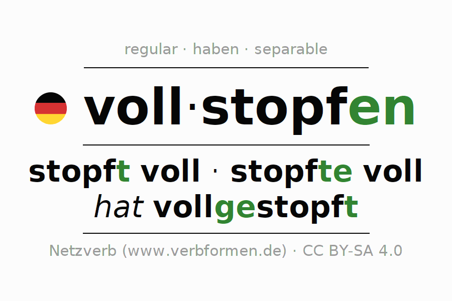 Entire conjugation of the German verb vollstopfen. All tenses are clearly represented in a table.