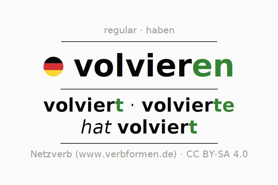 Entire conjugation of the German verb volvieren. All tenses and modes are clearly represented in a table.