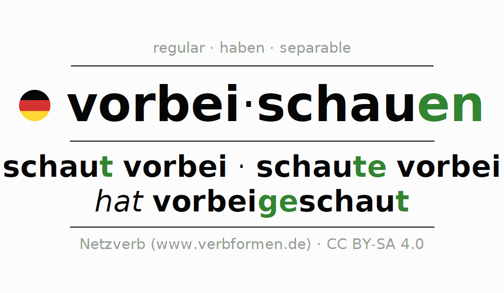 Entire conjugation of the German verb vorbeischauen. All tenses are clearly represented in a table.