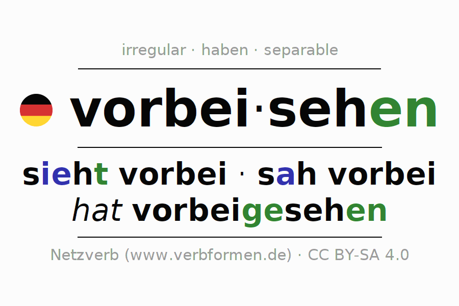 Conjugation of German verb vorbeisehen